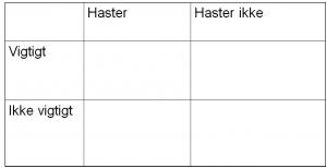 Haster_HasterIkke_Vigtigt_Ikkevigtigt